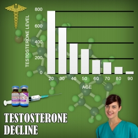 cypionate testosterone chart powder