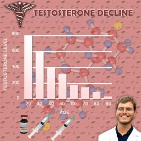 depo cypionate testosterone chart