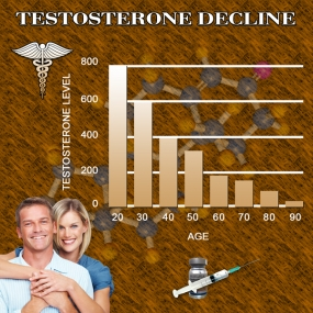 depo testosterone chart cypionate injection
