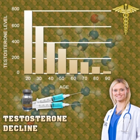 effects of elevated testosterone chart levels