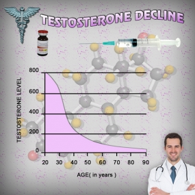 enanthate testosterone chart dosages