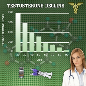 enanthate testosterone chart injection sites