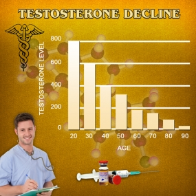 free levels testosterone chart hormone