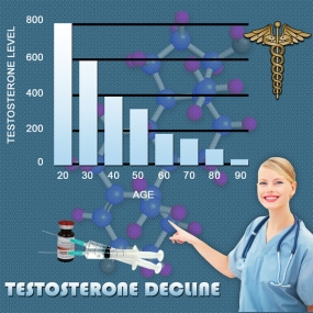 herbal supplement testosterone chart