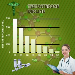how to increase testosterone chart levels naturally