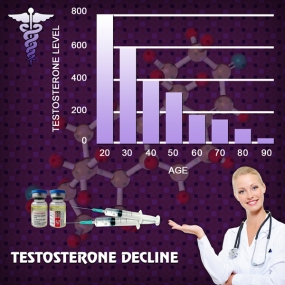 low test testosterone chart results
