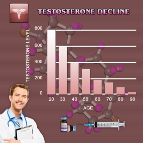 low testosterone chart t level