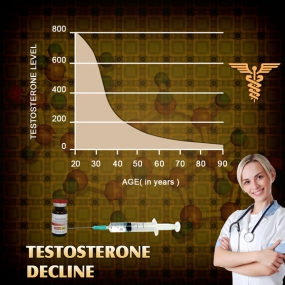 low testosterone chart testosteron