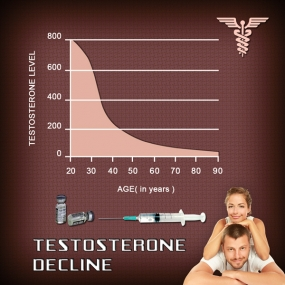 supplements to increase levels testosterone chart