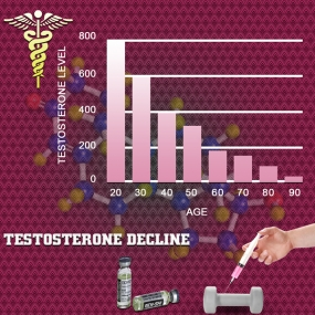 symptoms of testosterone chart low in young males