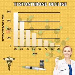symptoms testosterone chart of low testerone men