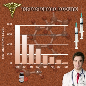 testosterone chart high levels