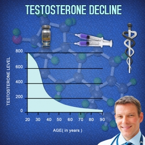 testosterone chart how to increase levels naturally
