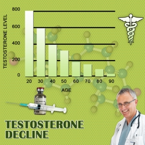 testosterone chart testerone cream