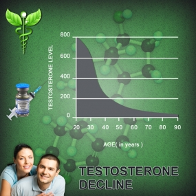 the testosterone chart best supplement