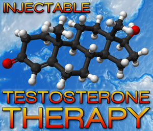 testosterone testing