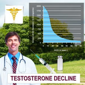 low-testosterone-diagram-by-age