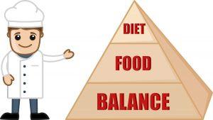 food balance diet cartoon business vector character_fJLvb1___L 300x169